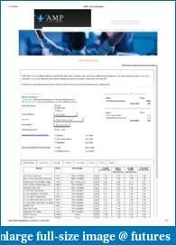 AMP Futures / AMP Global Review-amp-cost-calculator-cqg.pdf
