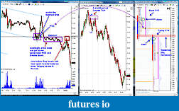 CL Market Profile Analysis-clmp514.jpg