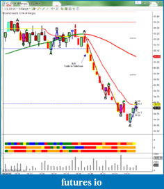Mike Sullivan Trading Journal-cl_012114_2.png