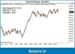 Ninjatrader 7 Indicator Inquiry-es-03-14-4-range-1_21_2014.jpg