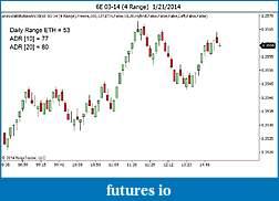 Ninjatrader 7 Indicator Inquiry-6e-03-14-4-range-1_21_2014.jpg