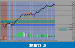 Eminifutures BuySell-6e-03-14-1_23_2014.png