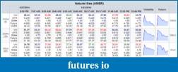 Selling Options on Futures?-vol.png
