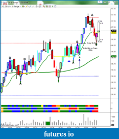Mike Sullivan Trading Journal-cl_012314_1.png