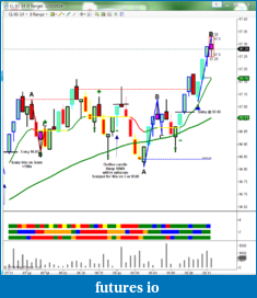 Mike Sullivan Trading Journal-cl_012314_2.png