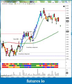 Mike Sullivan Trading Journal-ng_012314_1.png