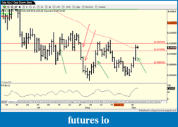 Support and Resistance Levels / Gap up & Gap down bars-eurjpy1.png
