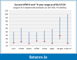 Selling Options on Futures?-atm-iv-long-term.png