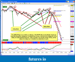 Perrys Trading Platform-15-05-2010-es-entry.png