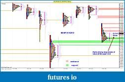 ES/YM Market Profile Analysis-es515mprth.jpg