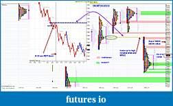 ES/YM Market Profile Analysis-ym514mprth.jpg