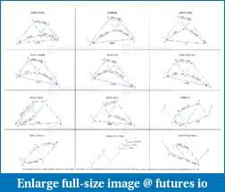 The Daily Market Sentiment-nhcheatsheet.pdf