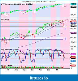 The MARKET,  Indices, ETFs and other stocks-spy-weekly-_-spy-daily-6_7_2013-1_31_2014.jpg