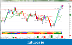 Mike Sullivan Trading Journal-cl_012714_1.png