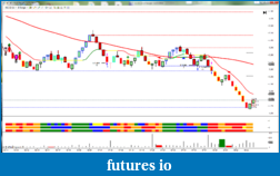 Mike Sullivan Trading Journal-ng_012714_1.png