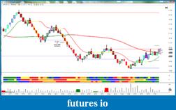 Mike Sullivan Trading Journal-ng_012714_2.png