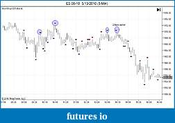 Momentum Stop Indicator-cory-es-06-10-5_13_2010-5-min-.jpg