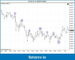 Momentum Stop Indicator-cory2-es-06-10-5_16_2010-5-min-.jpg