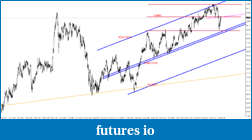 2014 spot FX journal-nzdjpy-shortcase.png