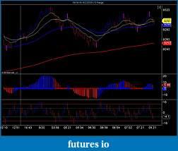 TTM indicators-ym-09-09-8_20_2009-10-range-.jpg