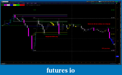 Trading the 6E Old School, With a Twist-2014-01-30-tos_chartsa.png