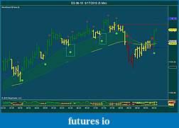 Momentum Stop Indicator-es-06-10-5_17_2010-5-min-.jpg