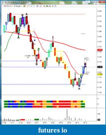 Mike Sullivan Trading Journal-ng_013014_1.png