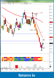Mike Sullivan Trading Journal-gc_013014_1.png
