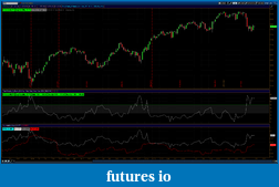 Evaluating Volatility-2014-01-31-tos_charts.png