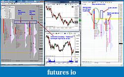 ES/YM Market Profile Analysis-es517mp.jpg