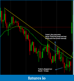 YM day trading with price action - My Journey-trade-3.png