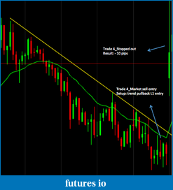 YM day trading with price action - My Journey-trade-4.png