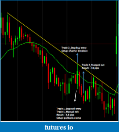 YM day trading with price action - My Journey-trades-1-2.png