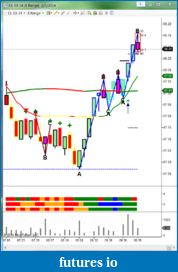 Mike Sullivan Trading Journal-03_cl_020514.png