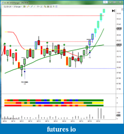 Mike Sullivan Trading Journal-02_cl_020614.png