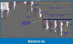 ES/YM Market Profile Analysis-es_051710_mp_24hr.jpg