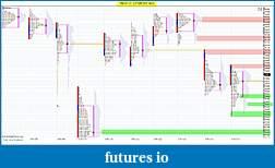 ES/YM Market Profile Analysis-ym517mp.jpg