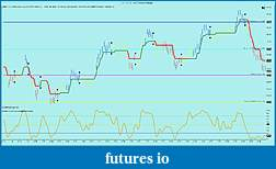 Trading CL (Crude Oil Futures)-tzachi.jpg