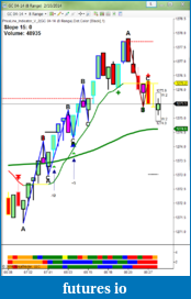 Mike Sullivan Trading Journal-01_gc_021014.png