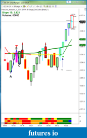 Mike Sullivan Trading Journal-03_gc_021014.png