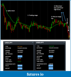 YM day trading with price action - My Journey-trade-2.png