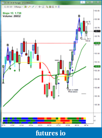 Mike Sullivan Trading Journal-01_cl_021214.png