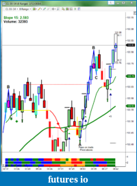 Mike Sullivan Trading Journal-03_cl_021214.png