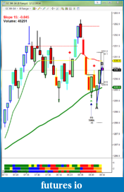 Mike Sullivan Trading Journal-04_gc_021214.png
