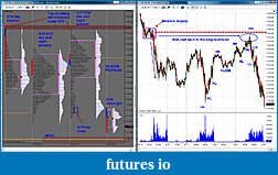 ES/YM Market Profile Analysis-esmp0518.jpg