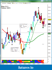 Mike Sullivan Trading Journal-02_cl_021314.png