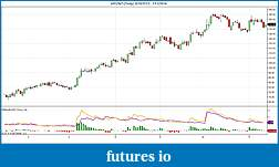 My First  Ninja Trader Indicator-arvind-daily-8_27_2013-1_4_2014.jpg