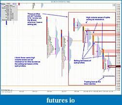 ES/YM Market Profile Analysis-es-mp-0518-split.jpg