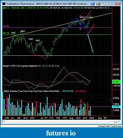 cunparis weekly S&P 500 Outlook-20090821-es-swing.jpg