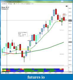Mike Sullivan Trading Journal-01_gc_021814.png